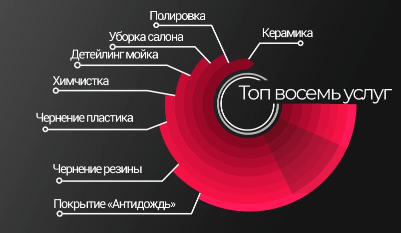 3_Top