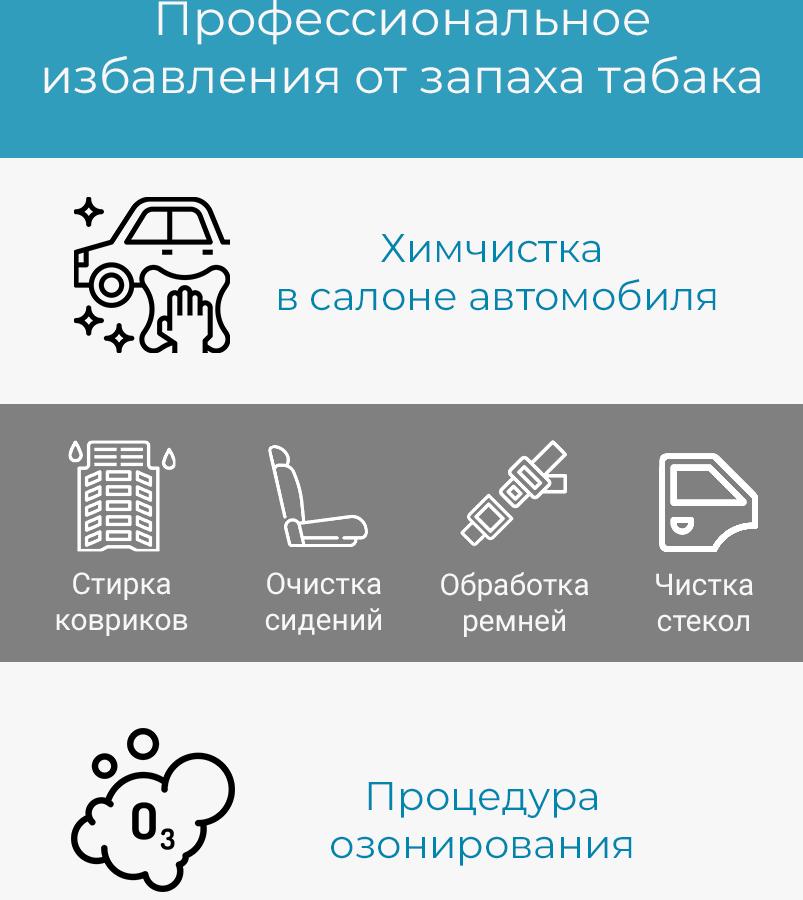 infografica-professionalnaya-pomosh