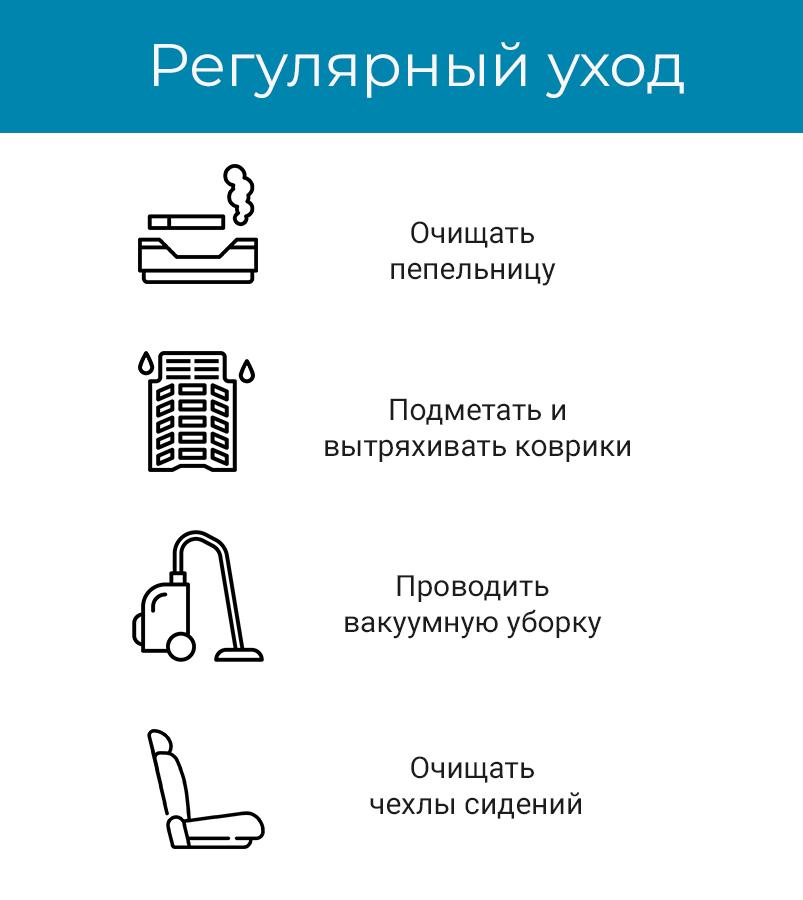 infografica-regularny-uhod