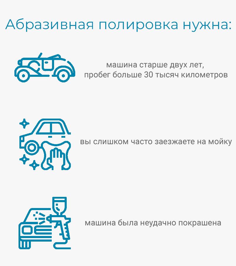 infografika-abrazivnaya-polirovka